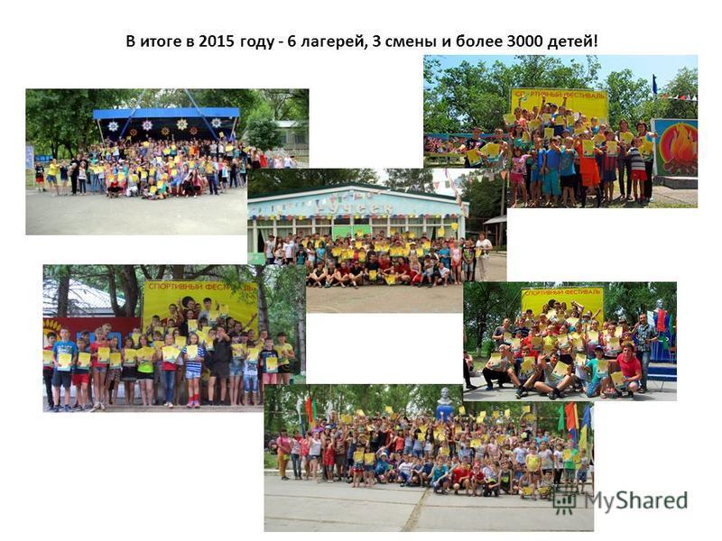 В итоге в 2015 году - 6 лагерей, 3 смены и более 3000 детей!