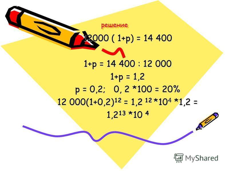 решение 12000 ( 1+p) = 14 400 1+p = 14 400 : 12 000 1+p = 1,2 p = 0,2; 0, 2 *100 = 20% 12 000(1+0,2) 12 = 1,2 12 *10 4 *1,2 = 1,2 13 *10 4