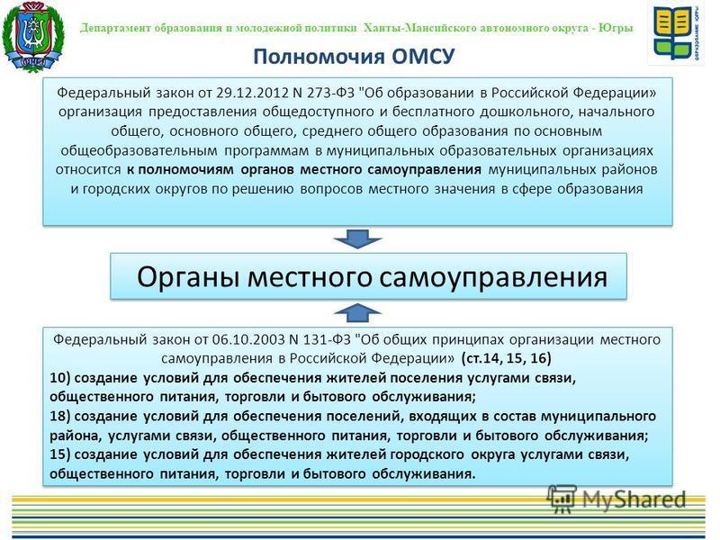 Департамент образования и молодежной политики Ханты-Мансийского автономного округа - Югры Полномочия ОМСУ Федеральный закон от 29.12.2012 N 273-ФЗ