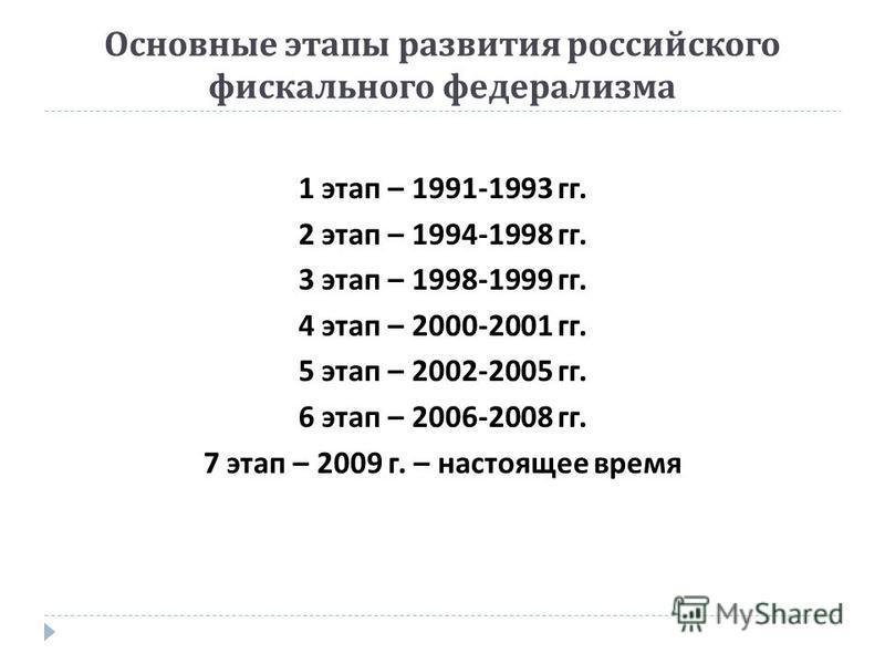 Основные этапы развития российского фискального федерализма 1 этап – 1991-1993 гг. 2 этап – 1994-1998 гг. 3 этап – 1998-1999 гг. 4 этап – 2000-2001 гг. 5 этап – 2002-2005 гг. 6 этап – 2006-2008 гг. 7 этап – 2009 г. – настоящее время