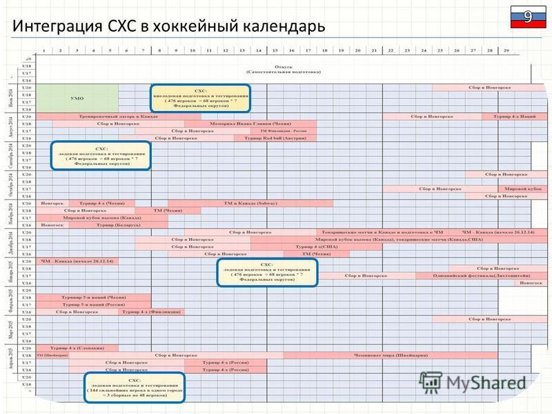 Интеграция СХС в хоккейный календарь