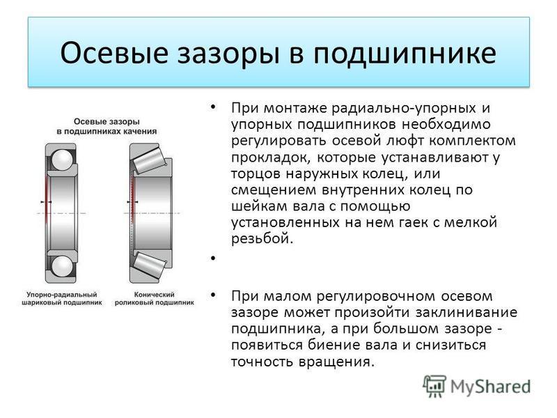 Осевые зазоры в подшипнике При монтаже радиально-упорных и упорных подшипников необходимо регулировать осевой люфт комплектом прокладок, которые устанавливают у торцов наружных колец, или смещением внутренних колец по шейкам вала с помощью установлен