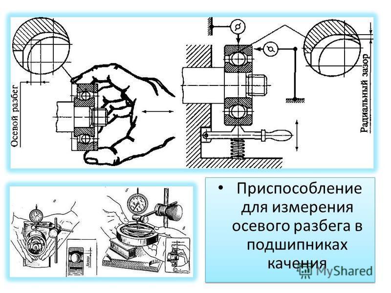 Приспособление для измерения осевого разбега в подшипниках качения