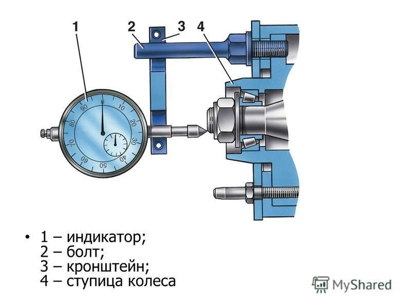 1 – индикатор; 2 – болт; 3 – кронштейн; 4 – ступица колеса