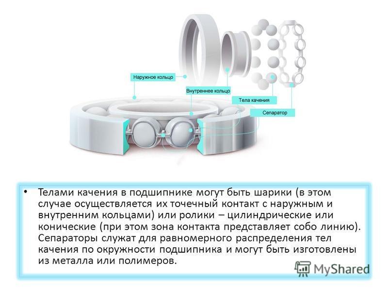 Телами качения в подшипнике могут быть шарики (в этом случае осуществляется их точечный контакт с наружным и внутренним кольцами) или ролики – цилиндрические или конические (при этом зона контакта представляет собой линию). Сепараторы служат для равн