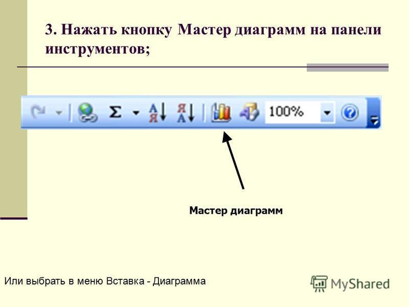 Мастер диаграмм 3. Нажать кнопку Мастер диаграмм на панели инструментов; Или выбрать в меню Вставка - Диаграмма