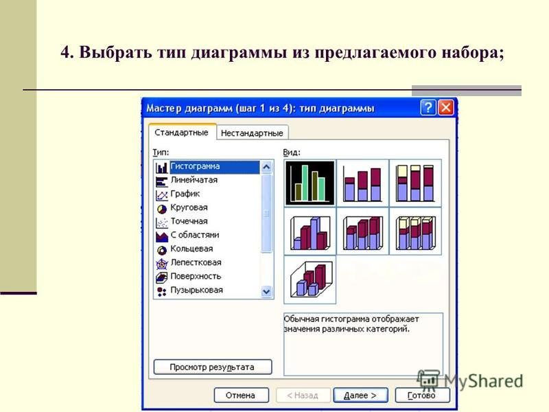4. Выбрать тип диаграммы из предлагаемого набора;
