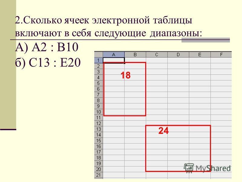 2. Сколько ячеек электронной таблицы включают в себя следующие диапазоны: А) А2 : В10 б) С13 : Е20 18 24