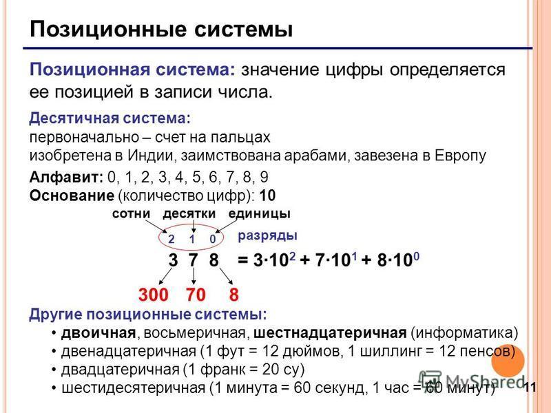11 Позиционные системы Позиционная система: значение цифры определяется ее позицией в записи числа. Десятичная система: первоначально – счет на пальцах изобретена в Индии, заимствована арабами, завезена в Европу Алфавит: 0, 1, 2, 3, 4, 5, 6, 7, 8, 9