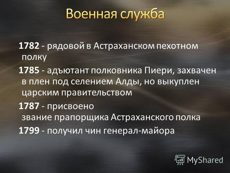 1782 - рядовой в Астраханском пехотном полку 1785 - адъютант полковника Пиери, захвачен в плен под селением Алды, но выкуплен царским правительством 1787 - присвоено звание прапорщика Астраханского полка 1799 - получил чин генерал-майора