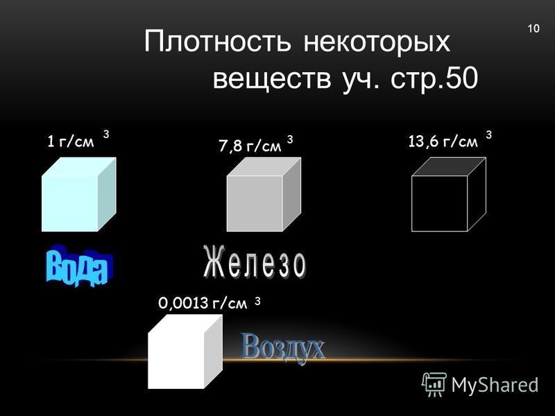 7,8 г/см 13,6 г/см 0,0013 г/см 1 г/см 3 3 3 3 10 Плотность некоторых веществ уч. стр.50
