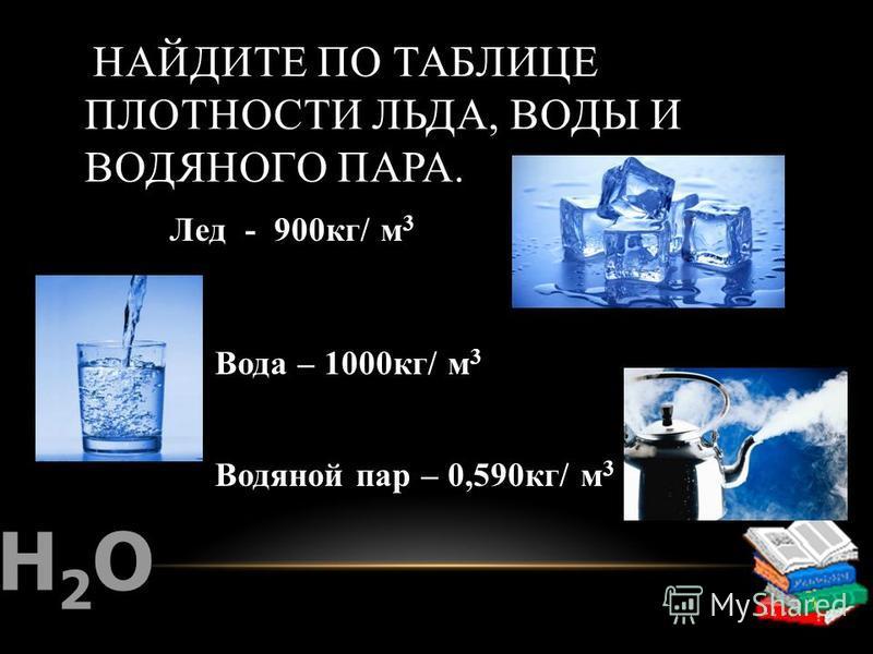 НАЙДИТЕ ПО ТАБЛИЦЕ ПЛОТНОСТИ ЛЬДА, ВОДЫ И ВОДЯНОГО ПАРА. Лед - 900 кг/ м 3 Вода – 1000 кг/ м 3 Водяной пар – 0,590 кг/ м 3 Н2ОН2О
