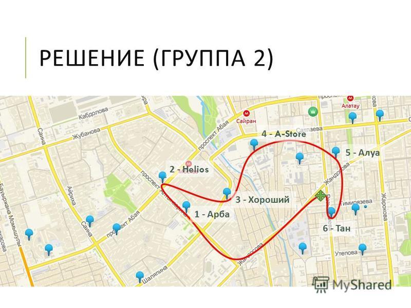РЕШЕНИЕ ( ГРУППА 2 ) 1 - Арба 2 - Helios 4 - A-Store 3 - Хороший 5 - Алуа 6 - Тан