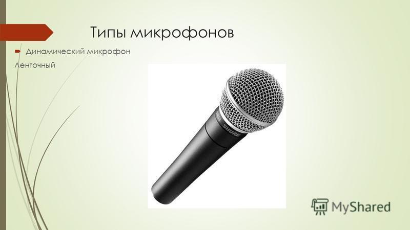 Типы микрофонов Динамический микрофон Ленточный