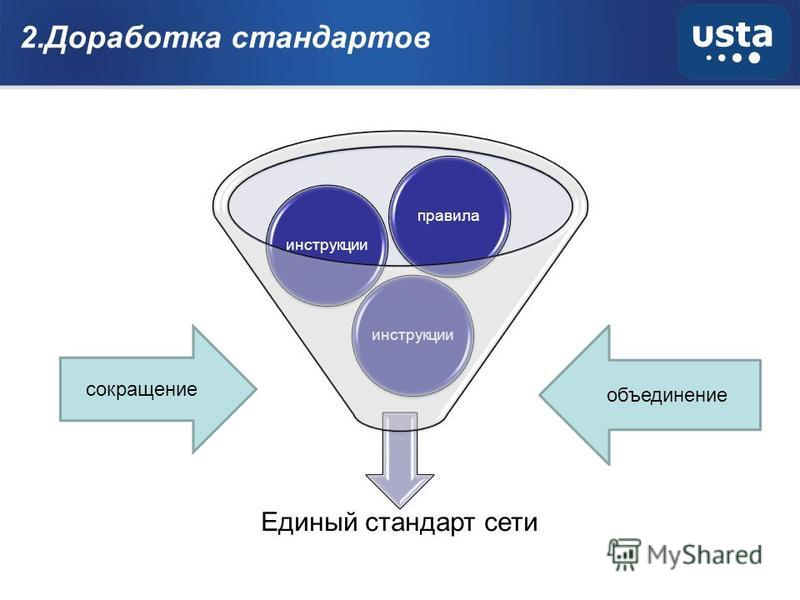 www.ustagroup.ru 1. Разработка модели компетенций