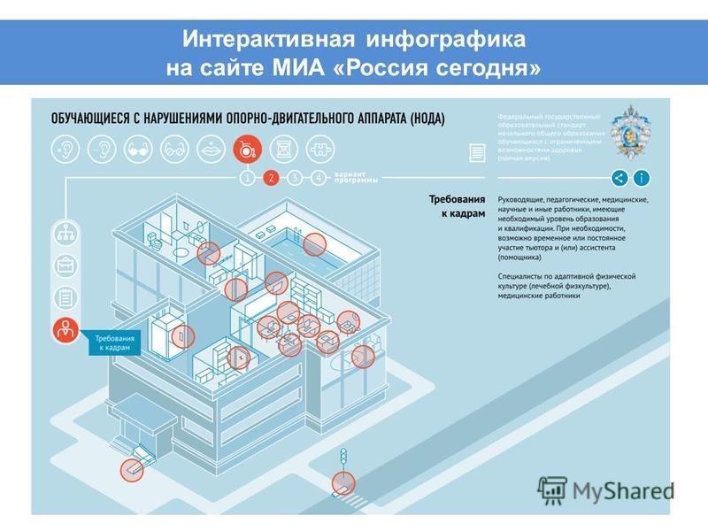 Интерактивная инфографика на сайте МИА «Россия сегодня»