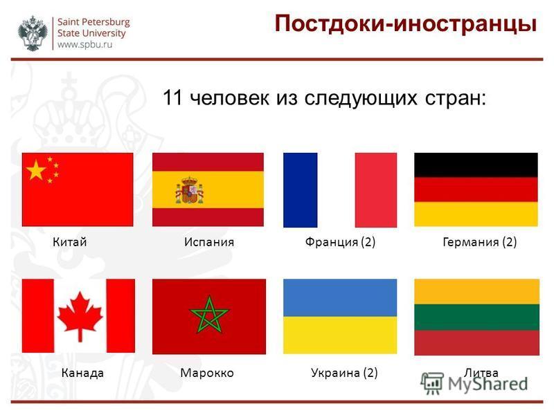 Постдоки-иностранцы 11 человек из следующих стран: Китай ИспанияФранция (2)Германия (2) Канада МароккоУкраина (2)Литва