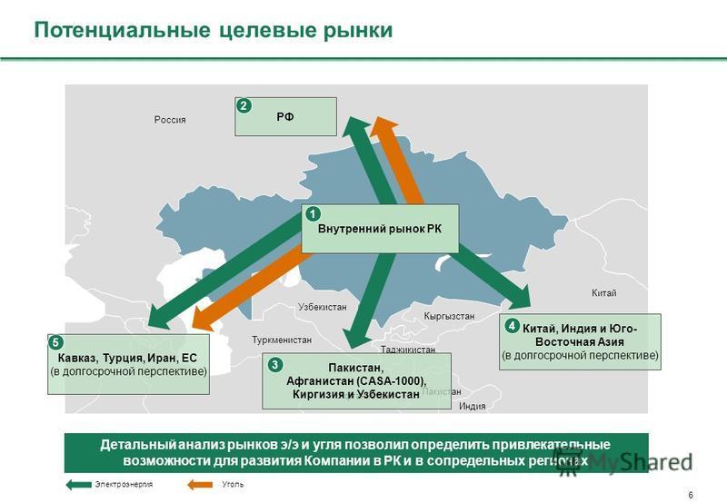 6 Потенциальные целевые рынки Россия Таджикистан Китай Кыргызстан Туркменистан Индия Афганистан Пакистан Узбекистан Китай, Индия и Юго- Восточная Азия (в долгосрочной перспективе) 4 РФ 2 Пакистан, Афганистан (CASA-1000), Киргизия и Узбекистан 3 Детал