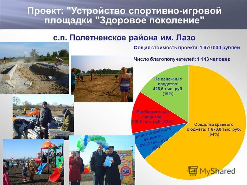 Министерство экономического развития и внешних связей края Динамика инвестиционного рейтинга Хабаровского края Проект: