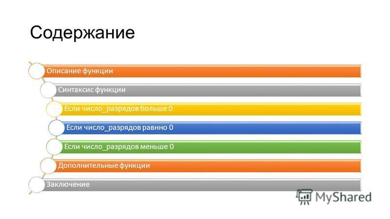 ОКРУГЛ Студент группы ЁКЛ-11 И. И. Иванов Функции Excel