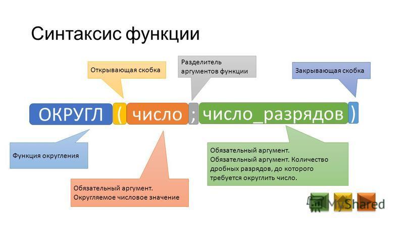 Описание функции
