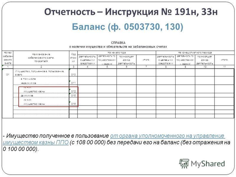 Отчетность – Инструкция 191 н, 33 н Баланс (ф. 0503730, 130) - Имущество полученное в пользование от органа уполномоченного на управление имуществом казны ППО (с 108 00 000) без передачи его на баланс (без отражения на 0 100 00 000).