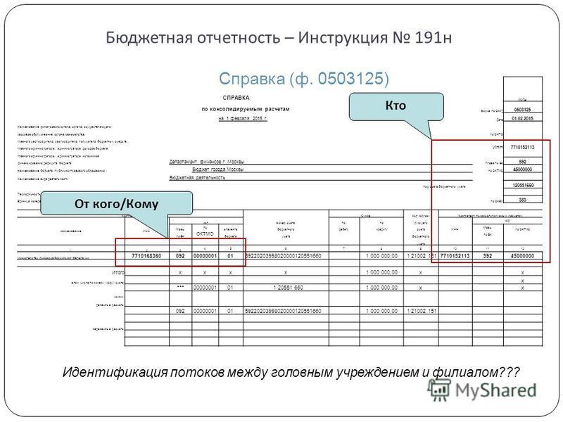 191 н инструкция с изменениями на 2015 год