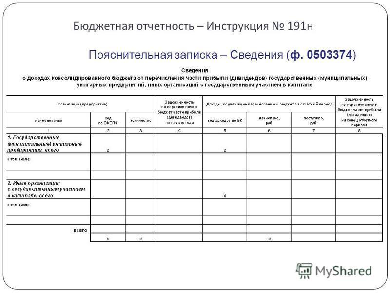 Бюджетная отчетность – Инструкция 191 н Пояснительная записка – Сведения (ф. 0503374)