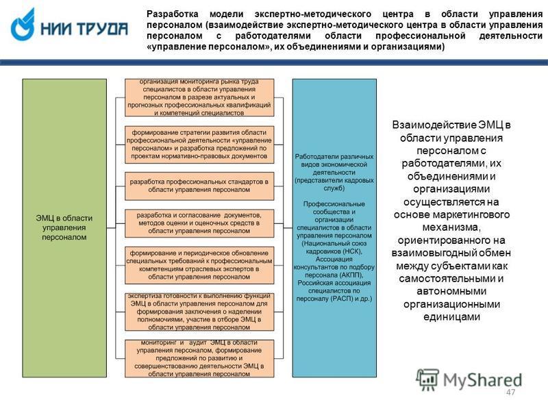 Разработка модели экспертно-методического центра в области управления персоналом (взаимодействие экспертно-методического центра в области управления персоналом с работодателями области профессиональной деятельности «управление персоналом», их объедин