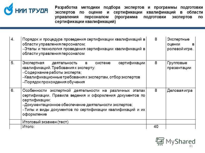 Разработка методики подбора экспертов и программы подготовки экспертов по оценке и сертификации квалификаций в области управления персоналом (программа подготовки экспертов по сертификации квалификаций) 4. Порядок и процедура проведения сертификации