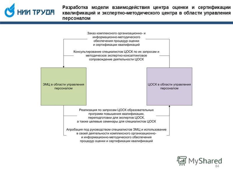 Разработка модели взаимодействия центра оценки и сертификации квалификаций и экспертно-методического центра в области управления персоналом 84