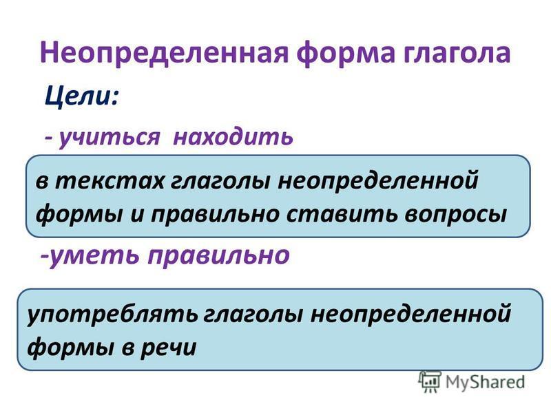 Неопределенная форма глагола Цели: - учиться находить -уметь правильно в текстах глаголы неопределенной формы и правильно ставить вопросы употреблять глаголы неопределенной формы в речи