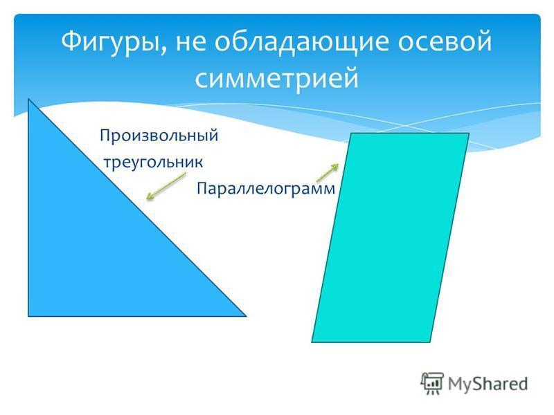 Произвольный треугольник Параллелограмм Фигуры, не обладающие осевой симметрией