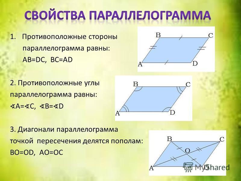 1. Противоположные стороны параллелограмма равны: AB=DC, BC=AD 2. Противоположные углы параллелограмма равны: A= C, B= D 3. Диагонали параллелограмма точкой пересечения делятся пополам: BO=OD, AO=OC