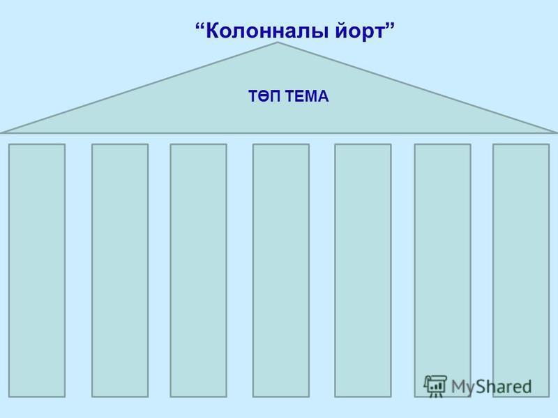 Колонналы йорт ТӨП ТЕМА