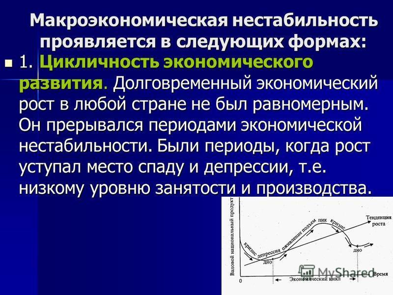 Макроэкономическая нестабильность проявляется в следующих формах: 1. Цикличность экономического развития. Долговременный экономический рост в любой стране не был равномерным. Он прерывался периодами экономической нестабильности. Были периоды, когда р