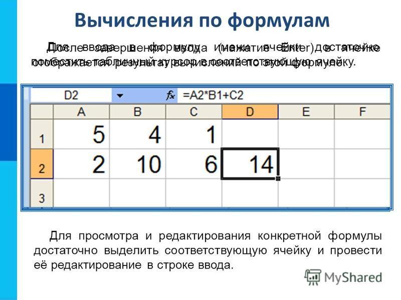 Вычисления по формулам Для ввода в формулу имени ячейки достаточно поместить табличный курсор в соответствующую ячейку. В процессе ввода формулы она отображается как в самой ячейке, так и в строке ввода. После завершения ввода (нажатие Enter) в ячейк