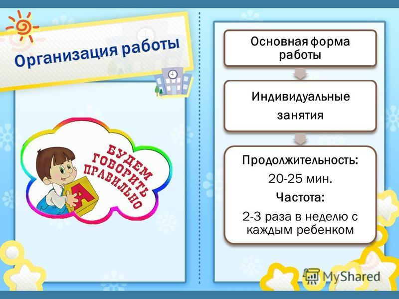 Основная форма работы Индивидуальные занятия Продолжительность: 20-25 мин. Частота: 2-3 раза в неделю с каждым ребенком