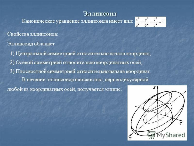 Эллипсоид Каноническое уравнение эллипсоида имеет вид: Свойства эллипсоида: Эллипсоид обладает 1) Центральной симметрией относительно начала координат, 2) Осевой симметрией относительно координатных осей, 3) Плоскостной симметрией относительно начала