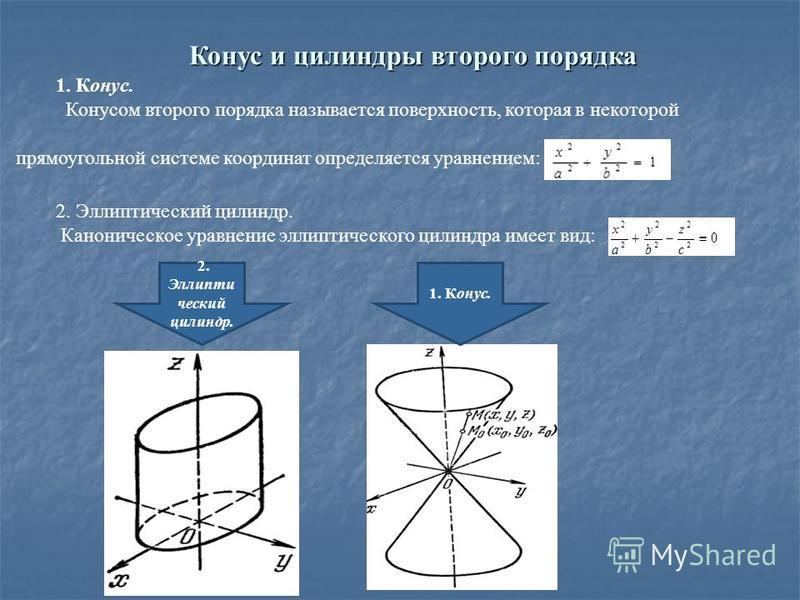 Конус и цилиндры второго порядка 1. Конус. Конусом второго порядка называется поверхность, которая в некоторой прямоугольной системе координат определяется уравнением: 2. Эллиптический цилиндр. Каноническое уравнение эллиптического цилиндра имеет вид