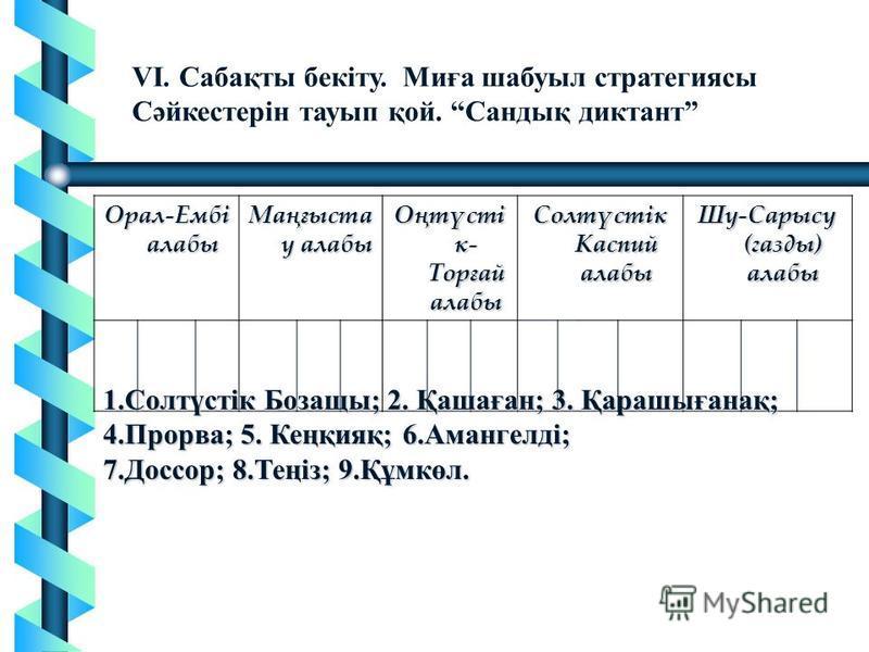 VI. Сабақты бекіту. Миға шабуыл стратегиясы Сәйкестерін тауып қой. Сандық диктант Орал-Ембі алабы Маңғыста у алабы Оңтүсті к- Торғай алабы Солтүстік Каспий алабы Шу-Сарысу (газды) алабы 1.Солтүстік Бозащы; 2. Қашаған; 3. Қарашығанақ; 4.Прорва; 5. Кең