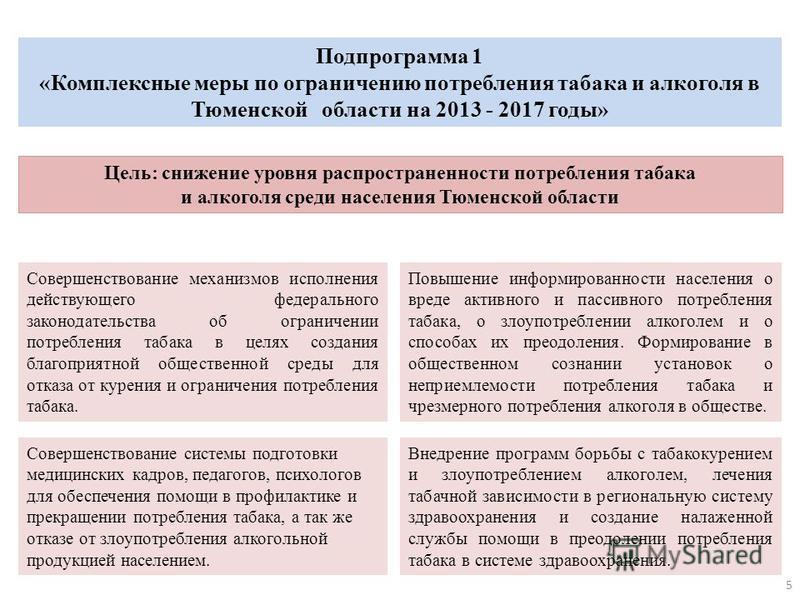 Подпрограмма 1 «Комплексные меры по ограничению потребления табака и алкоголя в Тюменской области на 2013 - 2017 годы» Цель: снижение уровня распространенности потребления табака и алкоголя среди населения Тюменской области Совершенствование механизм