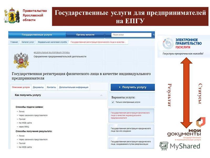 Государственные услуги для предпринимателей на ЕПГУ Правительство Ярославской области Результат Статусы