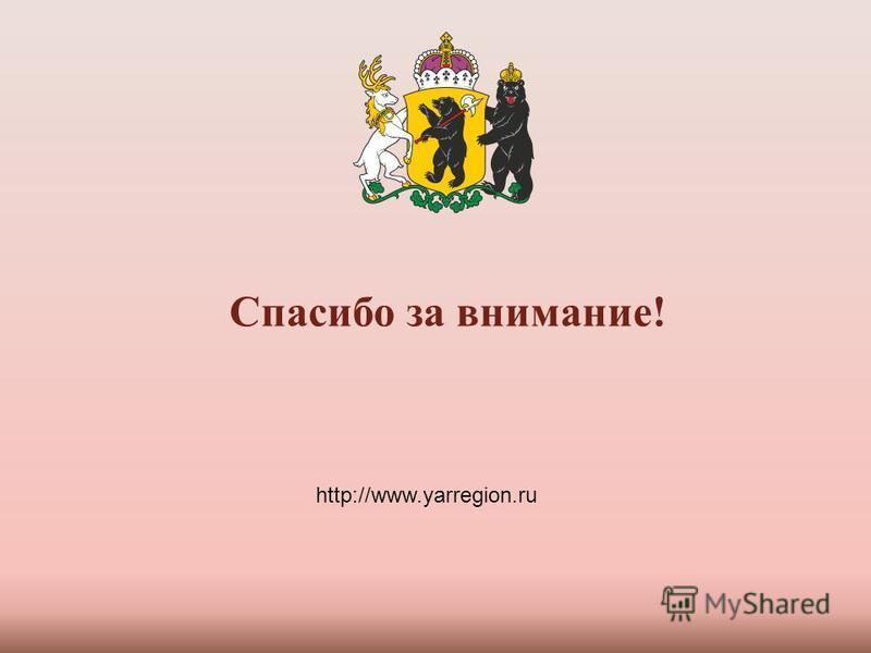 Спасибо за внимание! http://www.yarregion.ru