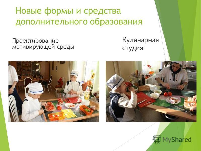 Новые формы и средства дополнительного образования Проектирование мотивирующей среды Кулинарная студия
