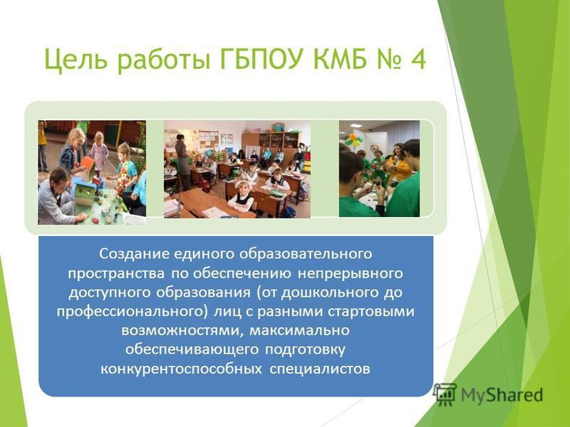 Цель работы ГБПОУ КМБ 4 Создание единого образовательного пространства по обеспечению непрерывного доступного образования (от дошкольного до профессионального) лиц с разными стартовыми возможностями, максимально обеспечивающего подготовку конкурентос