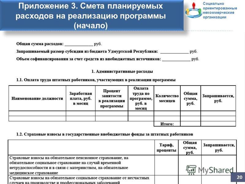 Заявление на участие в конкурсе Приложение 3. Смета планируемых расходов на реализацию программы (начало) 20 Социально ориентированные некоммерческие организации