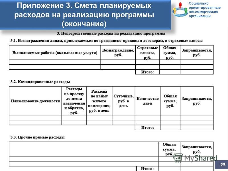 Заявление на участие в конкурсе Приложение 3. Смета планируемых расходов на реализацию программы (окончание) 23 Социально ориентированные некоммерческие организации