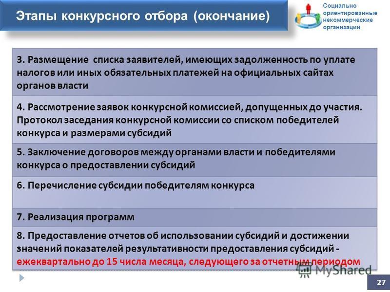Заявление на участие в конкурсе Этапы конкурсного отбора (окончание) 27 Социально ориентированные некоммерческие организации