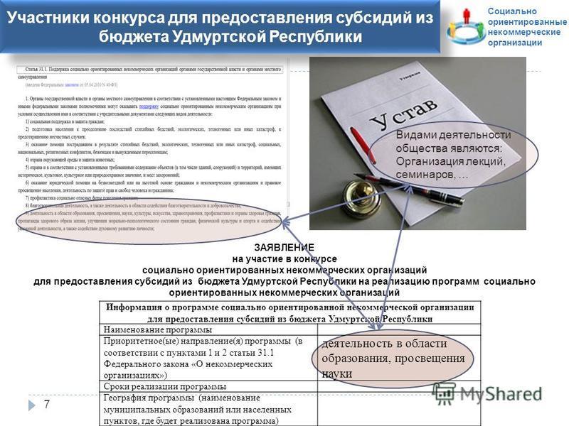 7 Информация о программе социально ориентированной некоммерческой организации для предоставления субсидий из бюджета Удмуртской Республики Наименование программы Приоритетное(ые) направление(я) программы (в соответствии с пунктами 1 и 2 статьи 31.1 Ф